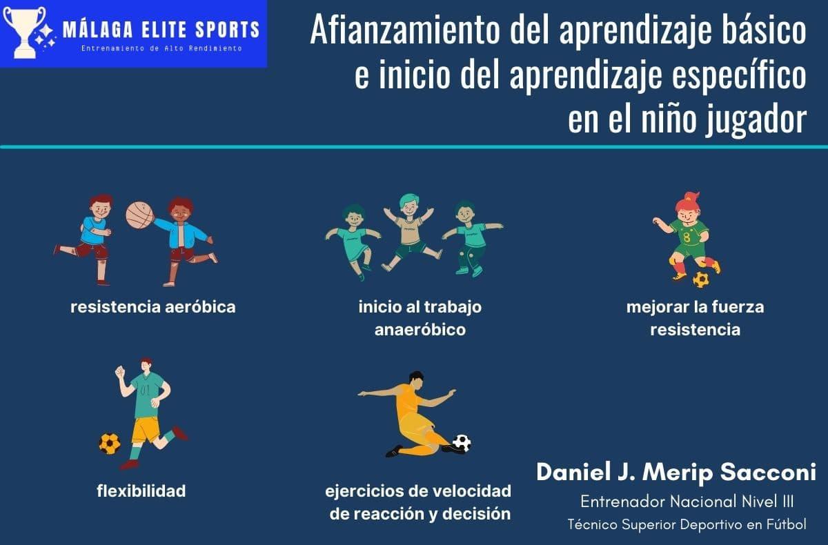 AFIANZAMIENTO DEL APRENDIZAJE BASICO Y ESPECIFICO EN EL NINO JUGADOR DE FUTBOL 1